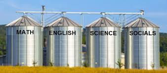 Onderwijs - silos in onderwijs